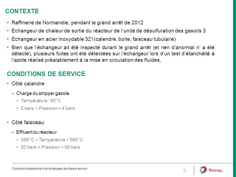 CONTEXTE Raffinerie de Normandie, pendant le grand arrêt de 2012 Echangeur de chaleur de sortie du réacteur de l'unité de désulfuration des gasoils 3