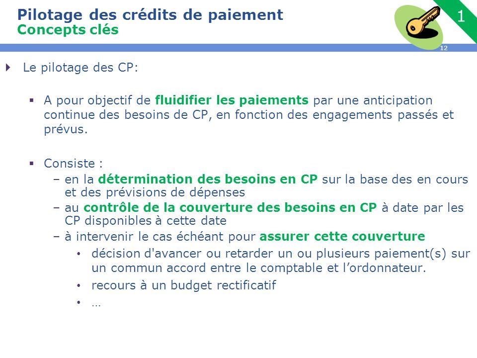 12  Le pilotage des CP:  A pour objectif de fluidifier les paiements par une anticipation continue des besoins de CP, en fonction des engagements pa