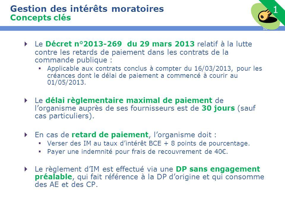 16  Le Décret n°2013-269 du 29 mars 2013 relatif à la lutte contre les retards de paiement dans les contrats de la commande publique :  Applicable a