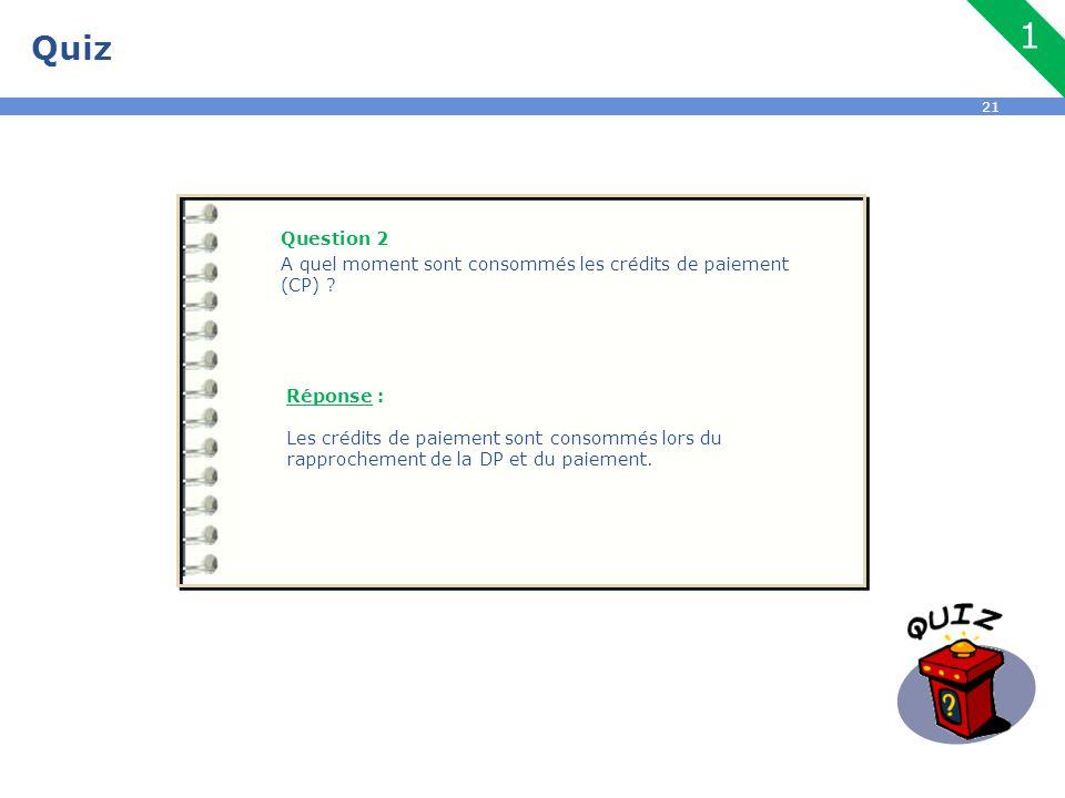 21 Quiz Question 2 A quel moment sont consommés les crédits de paiement (CP) ? Réponse : Les crédits de paiement sont consommés lors du rapprochement