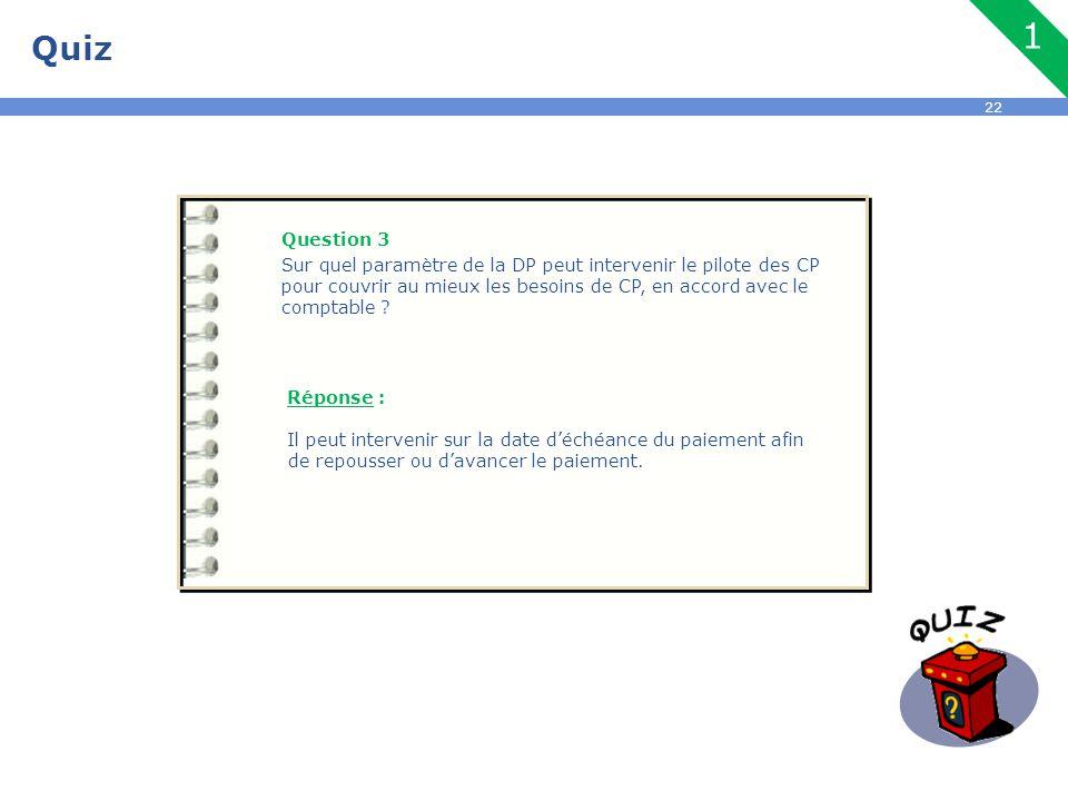 22 Quiz Question 3 Sur quel paramètre de la DP peut intervenir le pilote des CP pour couvrir au mieux les besoins de CP, en accord avec le comptable ?