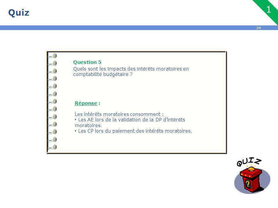 24 Quiz Question 5 Quels sont les impacts des intérêts moratoires en comptabilité budgétaire ? Réponse : Les intérêts moratoires consomment : Les AE l