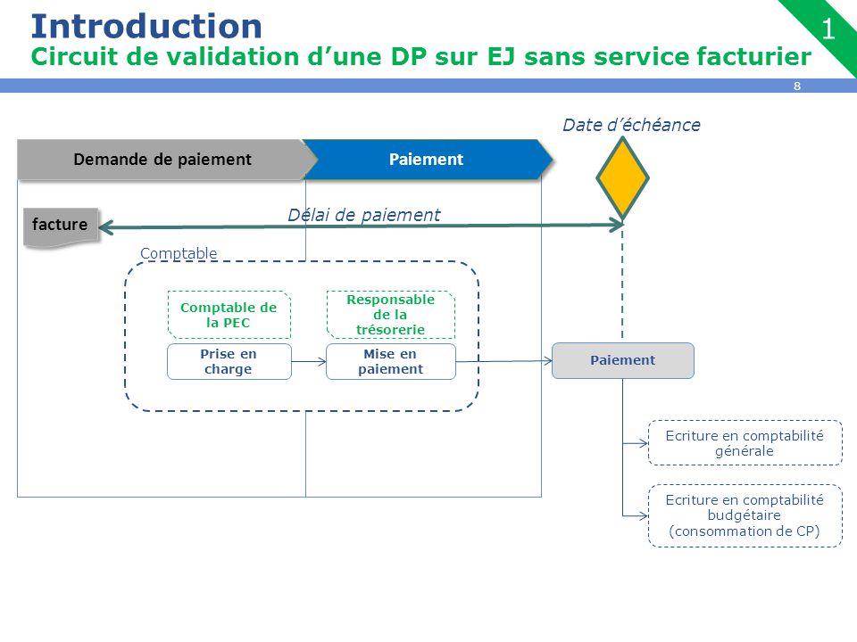8 Introduction Circuit de validation d'une DP sur EJ sans service facturier 1 Prise en charge Mise en paiement Comptable de la PEC Responsable de la t