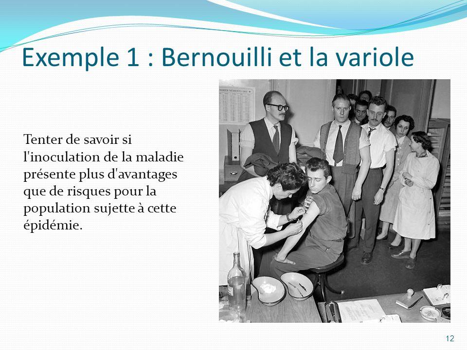 Exemple 1 : Bernouilli et la variole Tenter de savoir si l'inoculation de la maladie présente plus d'avantages que de risques pour la population sujet