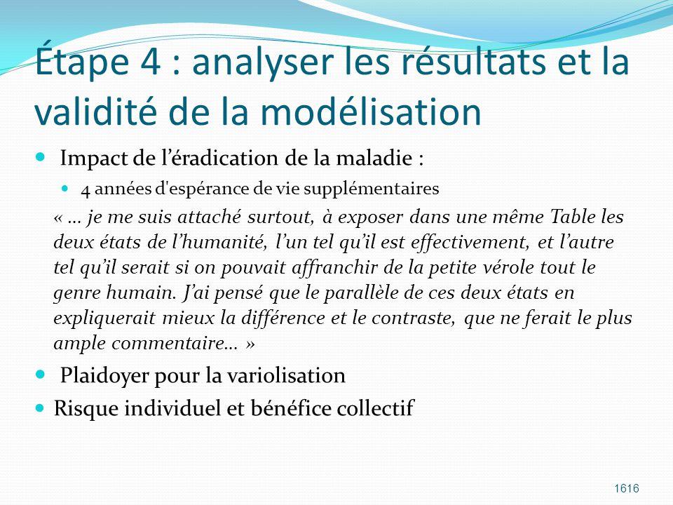 Étape 4 : analyser les résultats et la validité de la modélisation Impact de l'éradication de la maladie : 4 années d'espérance de vie supplémentaires