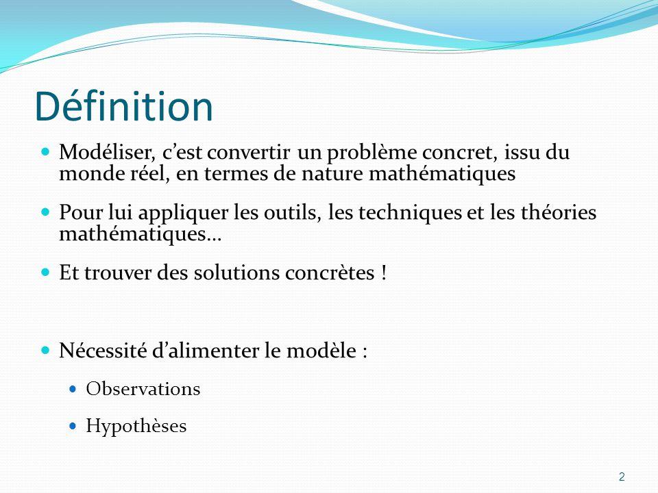 Définition Modéliser, c'est convertir un problème concret, issu du monde réel, en termes de nature mathématiques Pour lui appliquer les outils, les te