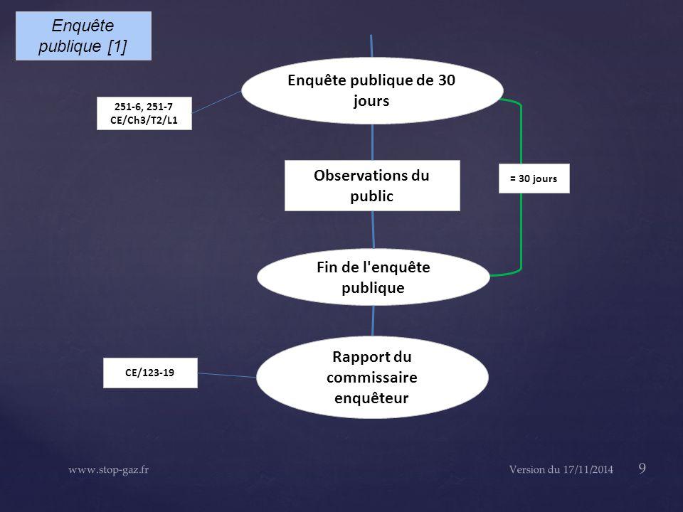 Version du 17/11/2014 9 www.stop-gaz.fr = 30 jours 251-6, 251-7 CE/Ch3/T2/L1 Observations du public Fin de l enquête publique Rapport du commissaire enquêteur CE/123-19 Enquête publique de 30 jours Enquête publique [1]