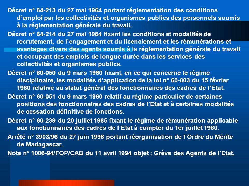 Décret n° 64-213 du 27 mai 1964 portant réglementation des conditions d'emploi par les collectivités et organismes publics des personnels soumis à la
