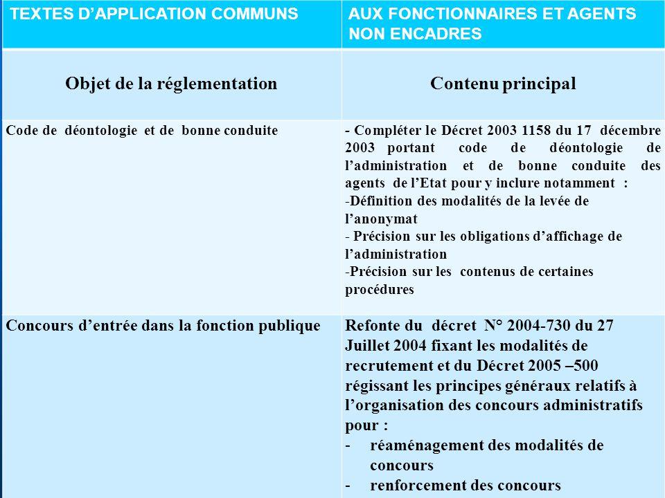 TEXTES D'APPLICATION COMMUNSAUX FONCTIONNAIRES ET AGENTS NON ENCADRES Objet de la réglementation Contenu principal Code de déontologie et de bonne conduite- Compléter le Décret 2003 1158 du 17 décembre 2003 portant code de déontologie de l'administration et de bonne conduite des agents de l'Etat pour y inclure notamment : -Définition des modalités de la levée de l'anonymat - Précision sur les obligations d'affichage de l'administration -Précision sur les contenus de certaines procédures Concours d'entrée dans la fonction publiqueRefonte du décret N° 2004-730 du 27 Juillet 2004 fixant les modalités de recrutement et du Décret 2005 –500 régissant les principes généraux relatifs à l'organisation des concours administratifs pour : -réaménagement des modalités de concours -renforcement des concours professionnels