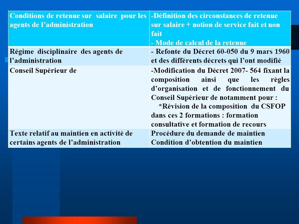 Conditions de retenue sur salaire pour les agents de l'administration -Définition des circonstances de retenue sur salaire + notion de service fait et