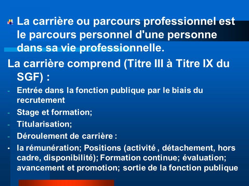 La carrière ou parcours professionnel est le parcours personnel d'une personne dans sa vie professionnelle. La carrière comprend (Titre III à Titre IX