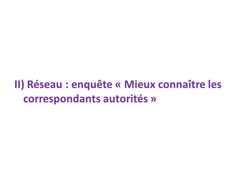 II) Réseau : enquête « Mieux connaître les correspondants autorités »