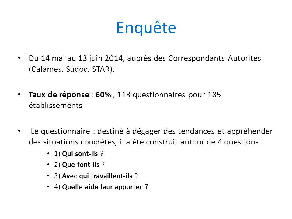 Enquête Du 14 mai au 13 juin 2014, auprès des Correspondants Autorités (Calames, Sudoc, STAR). Taux de réponse : 60%, 113 questionnaires pour 185 étab