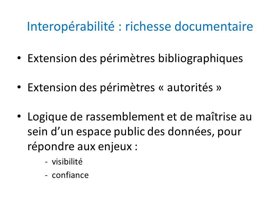 Interopérabilité : richesse documentaire Extension des périmètres bibliographiques Extension des périmètres « autorités » Logique de rassemblement et