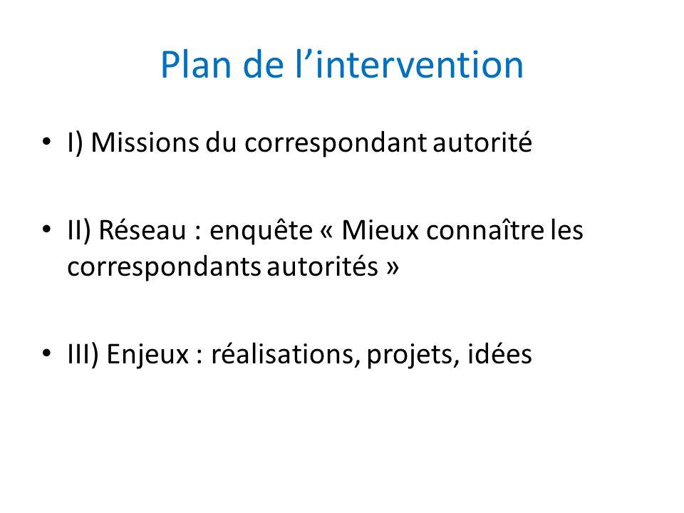 Plan de l'intervention I) Missions du correspondant autorité II) Réseau : enquête « Mieux connaître les correspondants autorités » III) Enjeux : réali