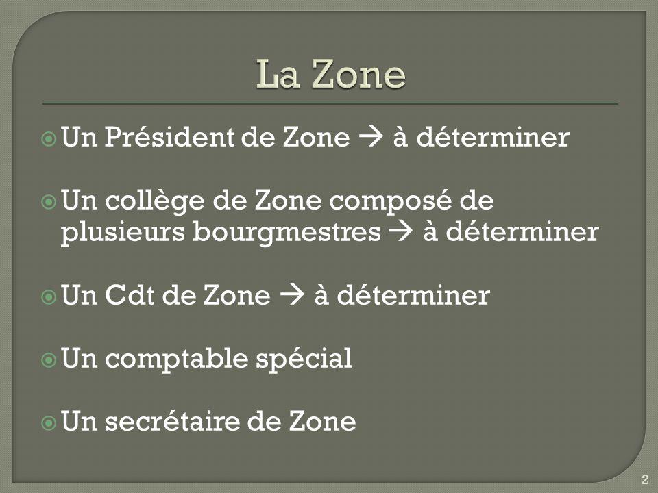  Un Président de Zone  à déterminer  Un collège de Zone composé de plusieurs bourgmestres  à déterminer  Un Cdt de Zone  à déterminer  Un comptable spécial  Un secrétaire de Zone 2