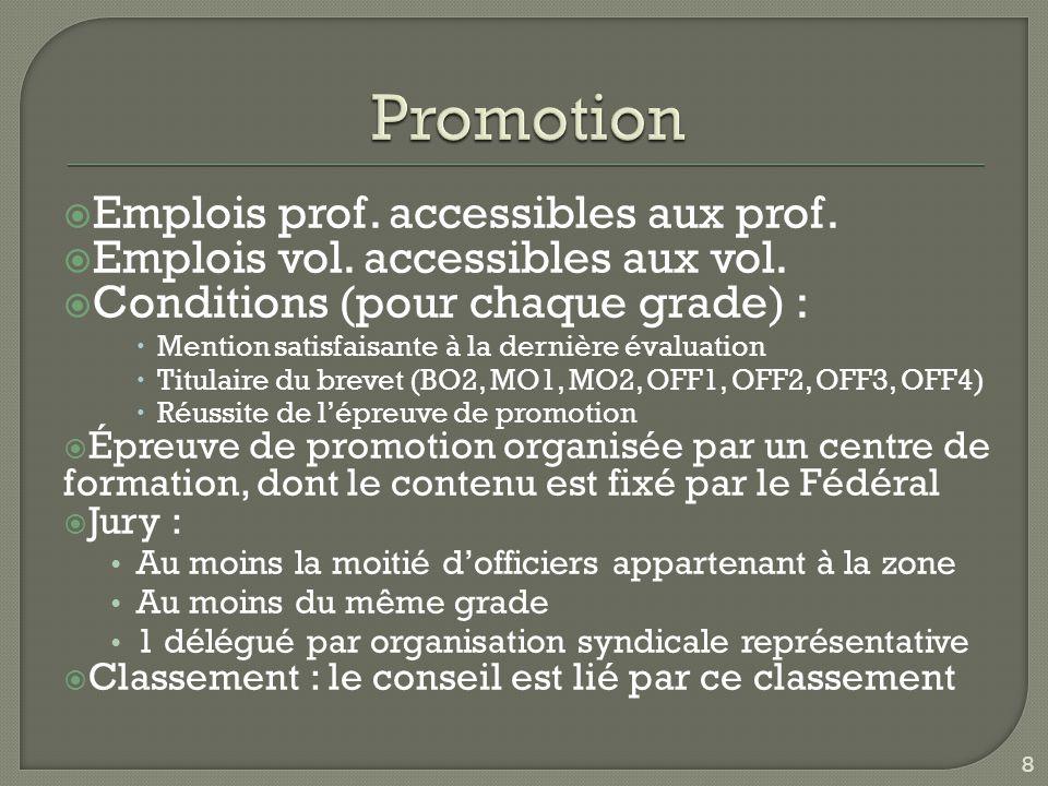  Emplois prof.accessibles aux prof.  Emplois vol.