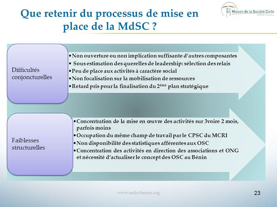 23 www.mdscbenin.org Que retenir du processus de mise en place de la MdSC ? Non ouverture ou non implication suffisante d'autres composantes Sous esti