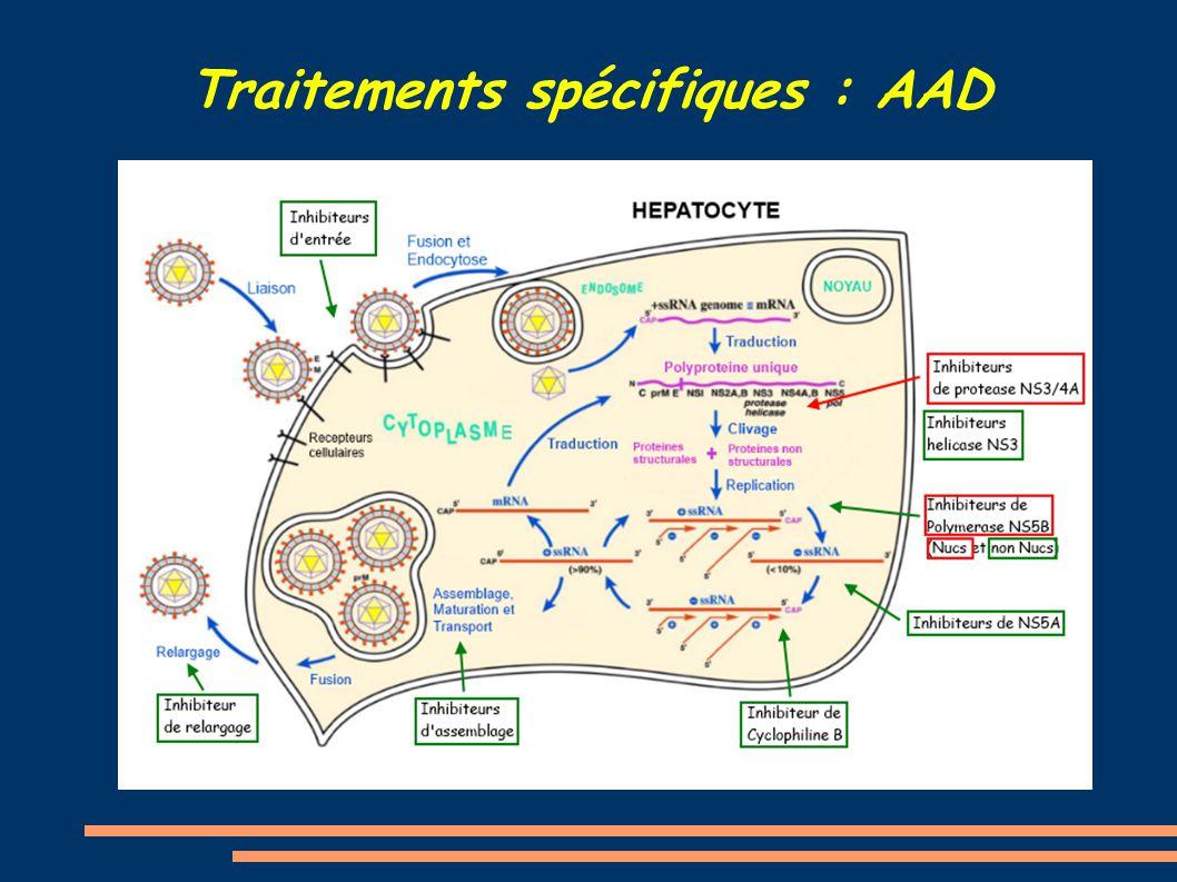 Traitements spécifiques : AAD