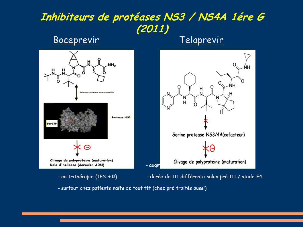 Inhibiteurs de protéases NS3 / NS4A 1ére G (2011) Boceprevir Telaprevir - contre génotype 1 (+/- GT2) - augmente taux de guérison de 15-20% - en trith