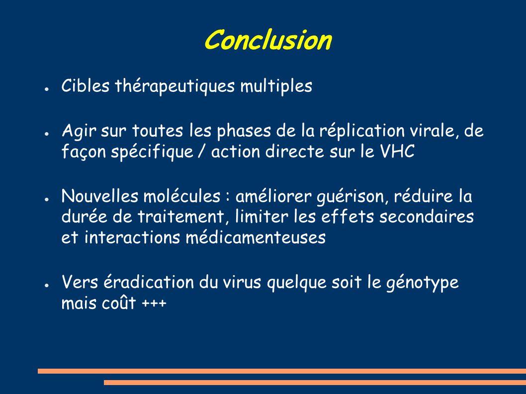 Conclusion ● Cibles thérapeutiques multiples ● Agir sur toutes les phases de la réplication virale, de façon spécifique / action directe sur le VHC ●