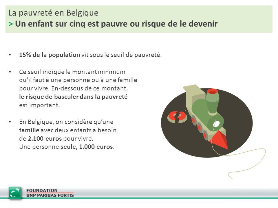 La pauvreté en Belgique > Un enfant sur cinq est pauvre ou risque de le devenir 15% de la population vit sous le seuil de pauvreté. Ce seuil indique l