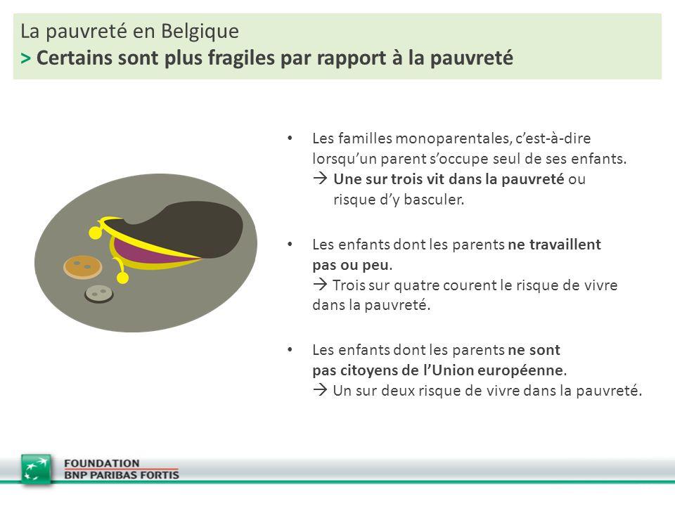 La pauvreté en Belgique > Certains sont plus fragiles par rapport à la pauvreté Les familles monoparentales, c'est-à-dire lorsqu'un parent s'occupe se