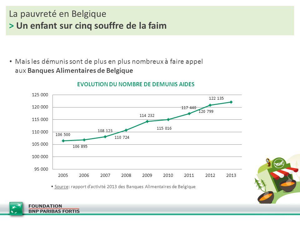 La pauvreté en Belgique > Un enfant sur cinq souffre de la faim Mais les démunis sont de plus en plus nombreux à faire appel aux Banques Alimentaires