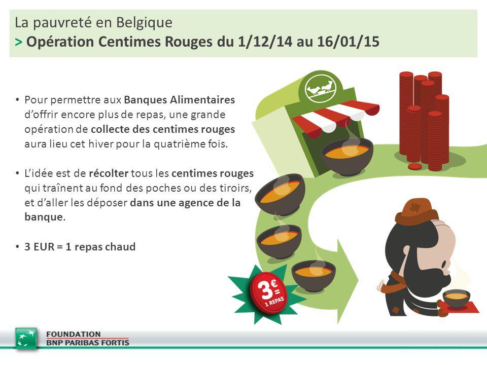 La pauvreté en Belgique > Opération Centimes Rouges du 1/12/14 au 16/01/15 L'opération a permis, l'an dernier, de récolter la somme de 116.500 euros.