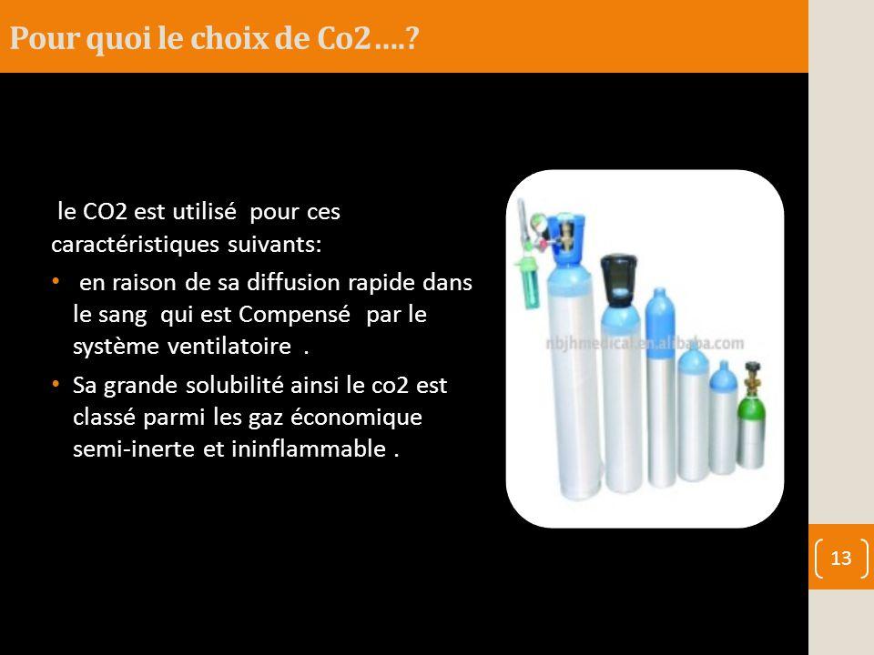Pour quoi le choix de Co2….? le CO2 est utilisé pour ces caractéristiques suivants: en raison de sa diffusion rapide dans le sang qui est Compensé par