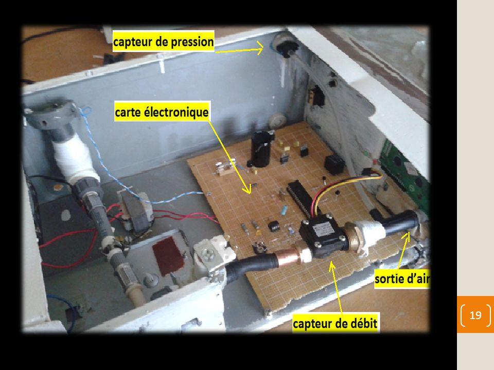 Capteur de pression piézorésistif type MOTOROLA MPX 7050 Capteur de débit YF-G21 (Fréq = f (débit)) 20