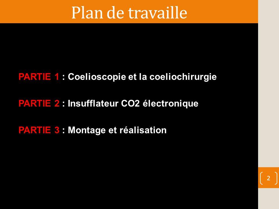 Plan de travaille PARTIE 1 : Coelioscopie et la coeliochirurgie PARTIE 2 : Insufflateur CO2 électronique PARTIE 3 : Montage et réalisation 2