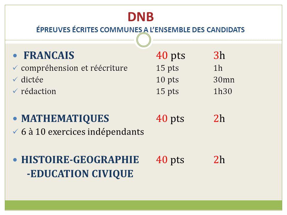 DNB ÉPREUVES ÉCRITES COMMUNES A L'ENSEMBLE DES CANDIDATS FRANCAIS40 pts3h compréhension et réécriture15 pts 1h dictée10 pts30mn rédaction 15 pts1h30 MATHEMATIQUES40 pts2h 6 à 10 exercices indépendants HISTOIRE-GEOGRAPHIE40 pts2h -EDUCATION CIVIQUE