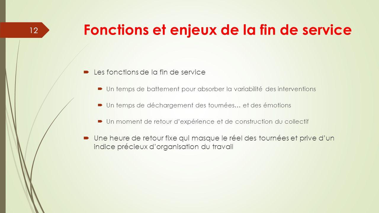 Fonctions et enjeux de la fin de service  Les fonctions de la fin de service  Un temps de battement pour absorber la variabilité des interventions 
