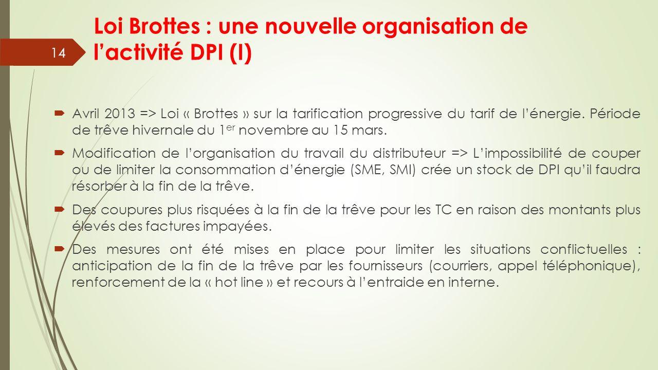 Loi Brottes : une nouvelle organisation de l'activité DPI (I)  Avril 2013 => Loi « Brottes » sur la tarification progressive du tarif de l'énergie. P