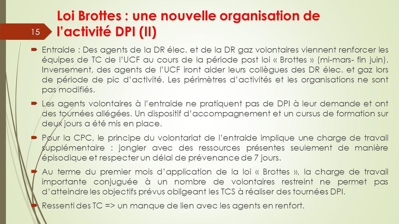 Loi Brottes : une nouvelle organisation de l'activité DPI (II)  Entraide : Des agents de la DR élec. et de la DR gaz volontaires viennent renforcer l