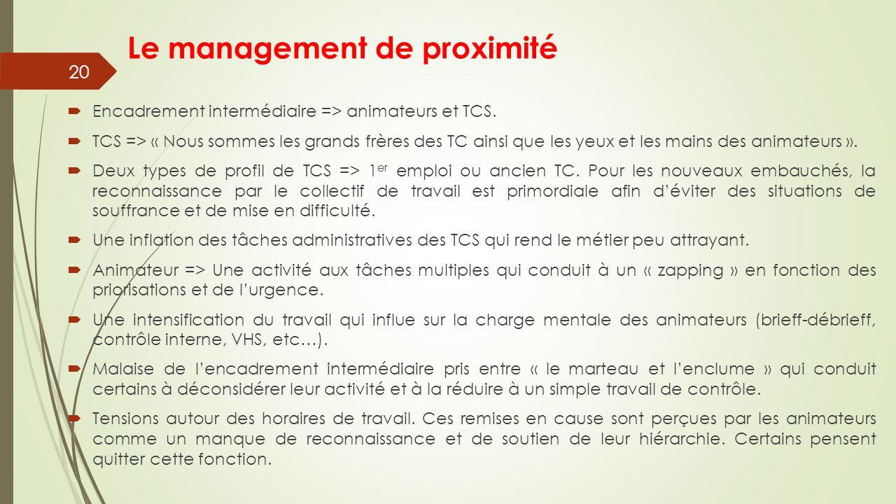 Le management de proximité  Encadrement intermédiaire => animateurs et TCS.  TCS => « Nous sommes les grands frères des TC ainsi que les yeux et les