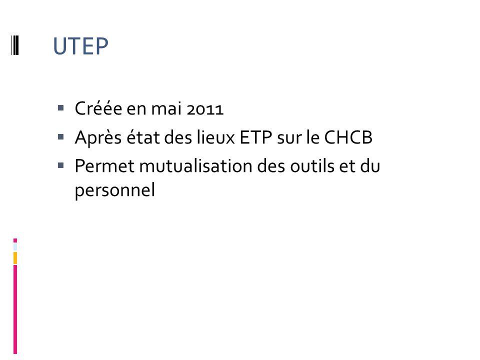 UTEP  Créée en mai 2011  Après état des lieux ETP sur le CHCB  Permet mutualisation des outils et du personnel