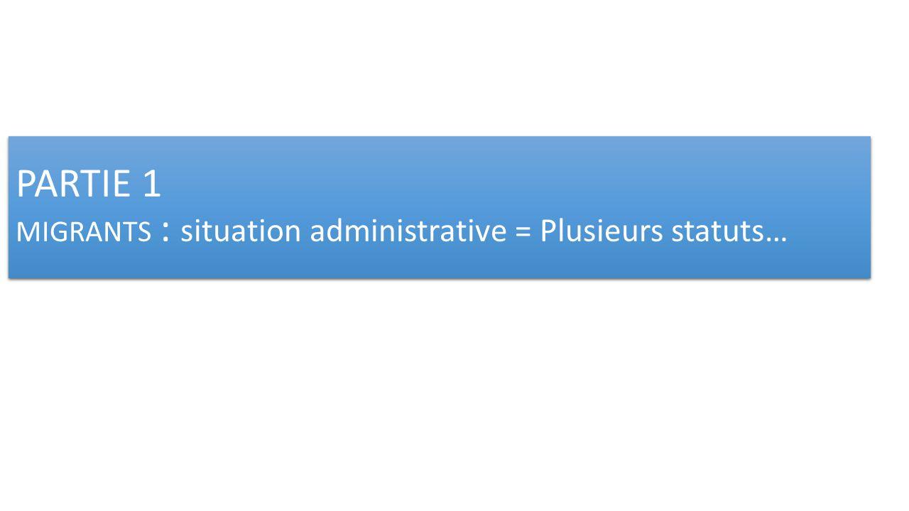PARTIE 1 MIGRANTS : situation administrative = Plusieurs statuts…