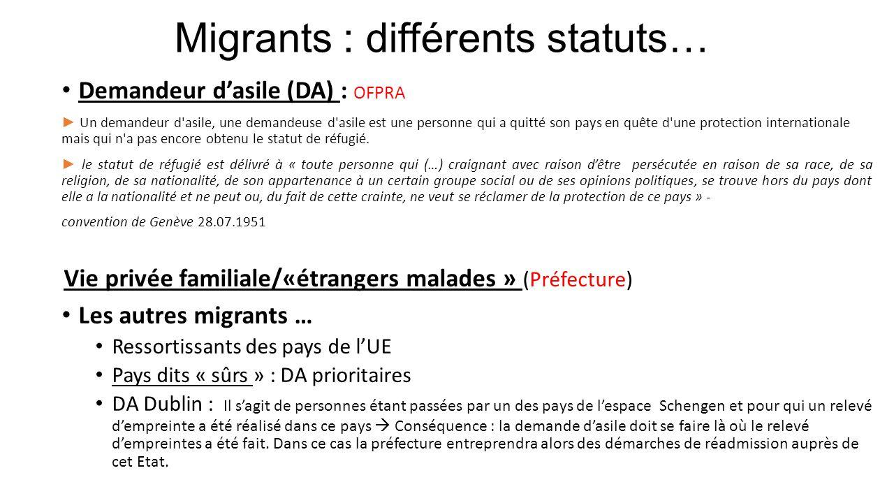 Migrants : différents statuts… Demandeur d'asile (DA) : OFPRA ► Un demandeur d'asile, une demandeuse d'asile est une personne qui a quitté son pays en