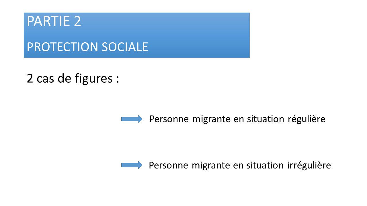 Personne migrante en situation régulière Personne migrante en situation irrégulière 2 cas de figures : PARTIE 2 PROTECTION SOCIALE
