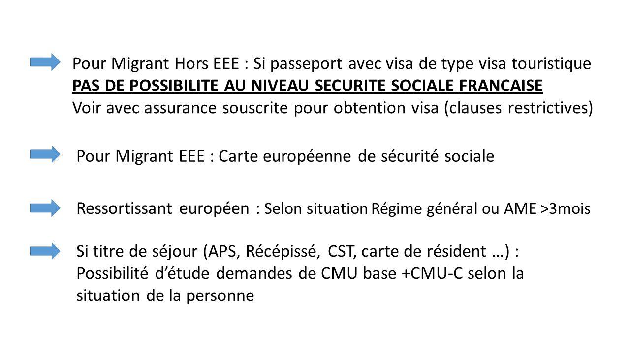 Pour Migrant Hors EEE : Si passeport avec visa de type visa touristique PAS DE POSSIBILITE AU NIVEAU SECURITE SOCIALE FRANCAISE Voir avec assurance so