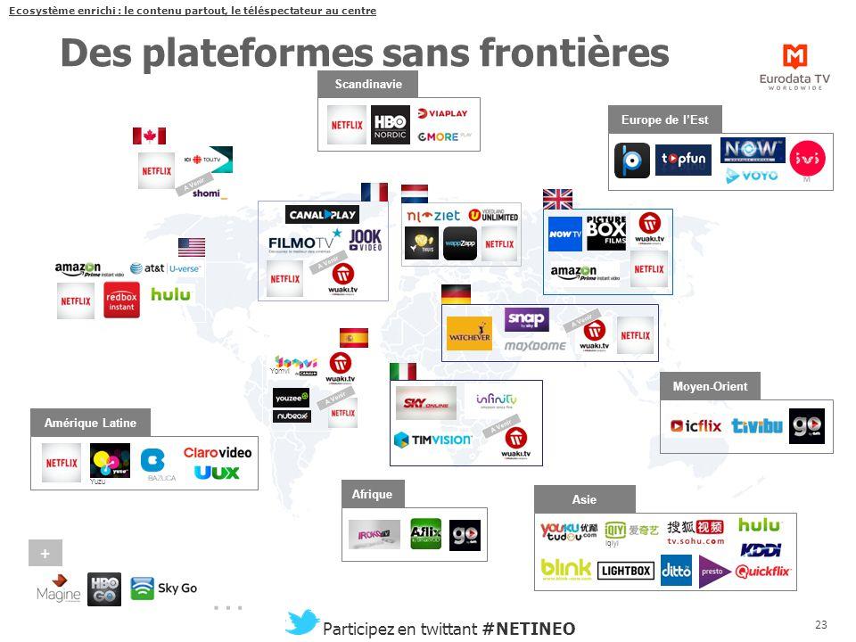 22 Participez en twittant #NETINEO The Future of TV? No More Commercials, Says Netflix Chief Product Officer (AdAge, le 19 mai) Le patron de Netflix p