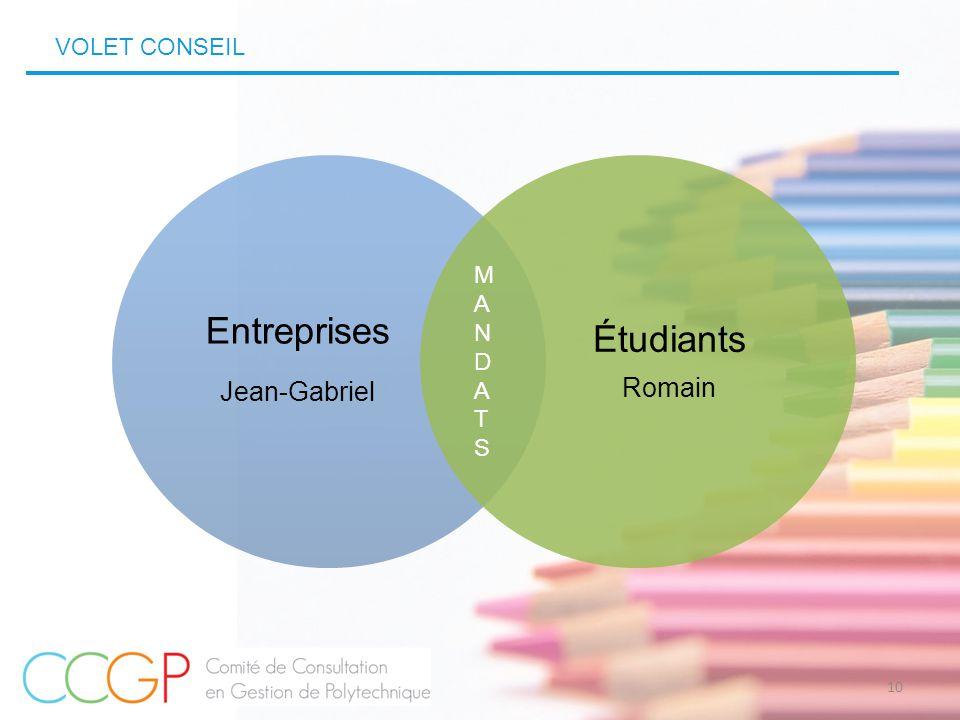 VOLET CONSEIL 10 Entreprises Jean-Gabriel Étudiants Romain MANDATSMANDATS