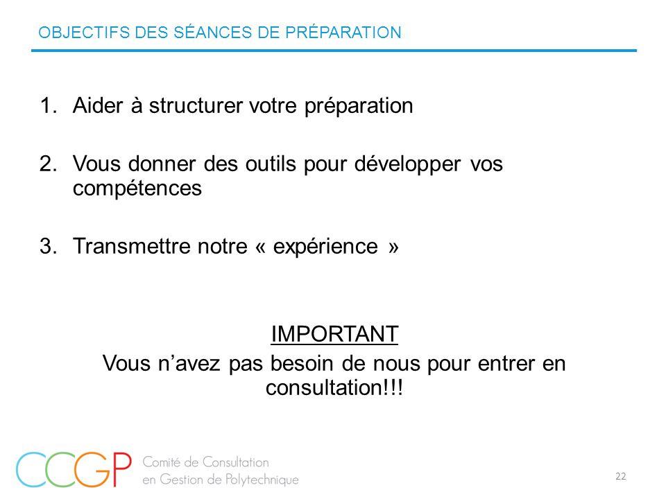 1.Aider à structurer votre préparation 2.Vous donner des outils pour développer vos compétences 3.Transmettre notre « expérience » IMPORTANT Vous n'av
