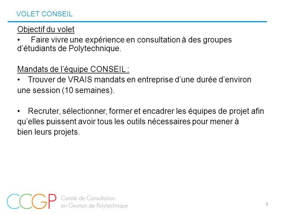 VOLET CONSEIL 9 Objectif du volet Faire vivre une expérience en consultation à des groupes d'étudiants de Polytechnique. Mandats de l'équipe CONSEIL :