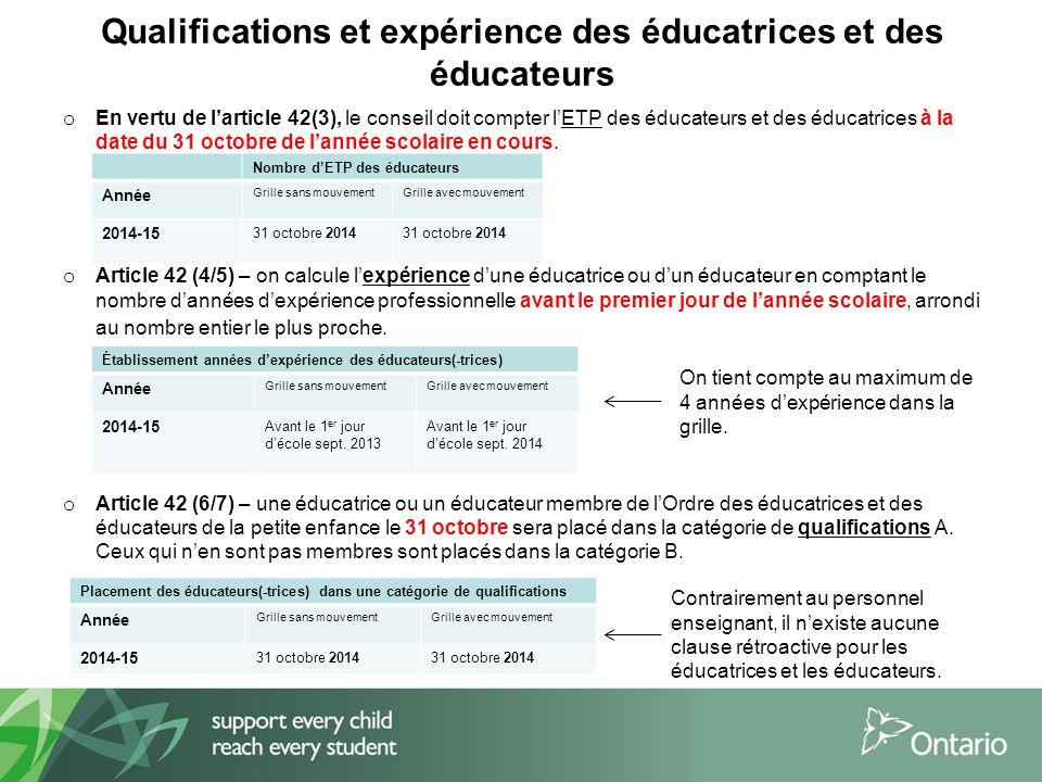 Qualifications et expérience des éducatrices et des éducateurs o En vertu de l'article 42(3), le conseil doit compter l'ETP des éducateurs et des éducatrices à la date du 31 octobre de l'année scolaire en cours.