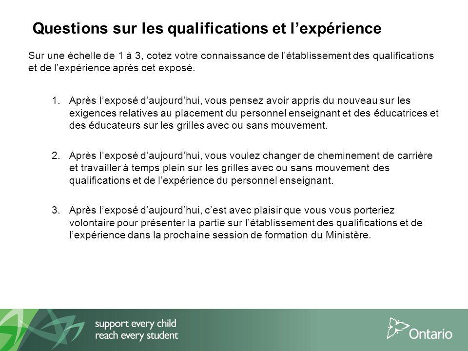 Questions sur les qualifications et l'expérience Sur une échelle de 1 à 3, cotez votre connaissance de l'établissement des qualifications et de l'expérience après cet exposé.