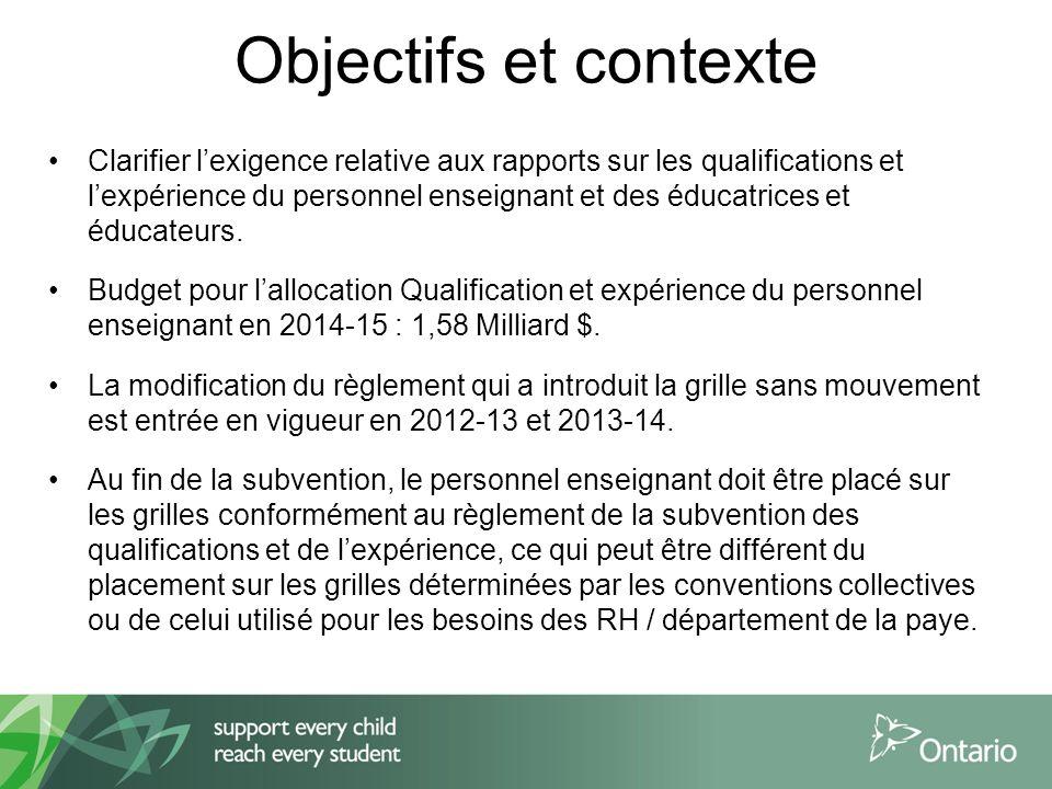 Objectifs et contexte Clarifier l'exigence relative aux rapports sur les qualifications et l'expérience du personnel enseignant et des éducatrices et éducateurs.