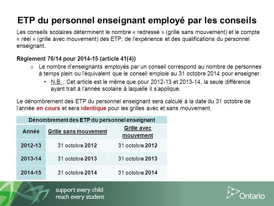 ETP du personnel enseignant employé par les conseils Les règles suivantes s'appliquent également : o Si un enseignant(-e) enseigne seulement pendant une partie de son emploi du temps régulier en vigueur au 31 octobre : o Calcul à une décimale près.